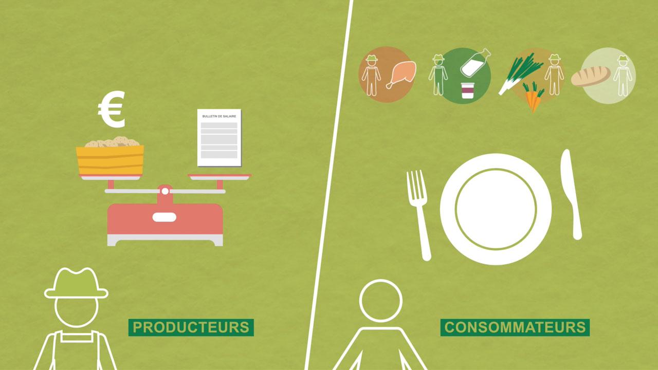 Réseau de proximité Motion design Bien manger producteurs